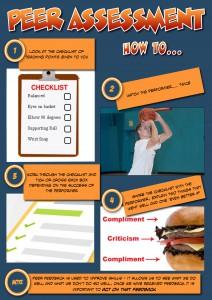 Peer Assessment Poster